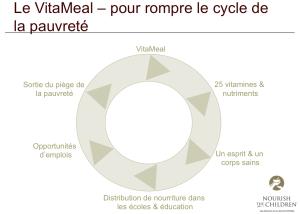 VitaMeal rompre le cicle de la pauvreté