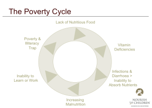 the poverty cycle